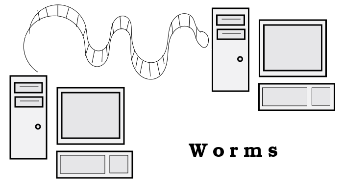 cartoon worm and computer